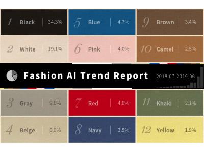 AIで分析! 2018-2019年のファッショントレンドの調査結果 - 株式会社ニューロープ