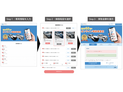 損害車買取シェアNo.1のタウ 国内初の事故車に特化したオンライン査定システムをリリース