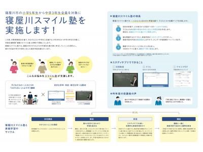 スタディサプリ×寝屋川市(大阪府)市内全中学生約5,000人が家庭等で『スタディサプリ』を利用。週末には小中学生のうち希望者1,300名以上に学習支援を実施。