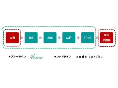 代々木ビレッジ内レストランcode kurkku(コードクルック)ブライダル部門運営受託開始