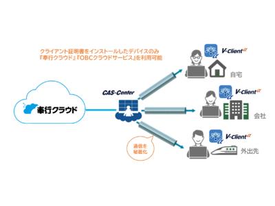 OBC『奉行クラウド』『OBCクラウドサービス』がクラウドVPNサービス『V-Client α』と連携