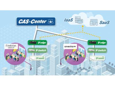 事例公開【株式会社ファインドスター】様が「Network All Cloud」による情シス部門のクラウド化を実現
