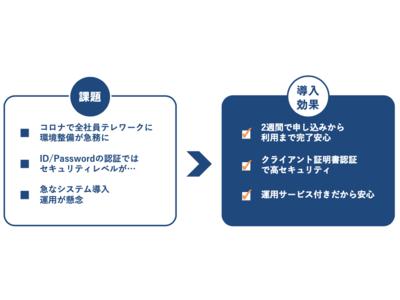 事例公開【ホーチキ株式会社】様がクラウドVPN「Verona」を導入