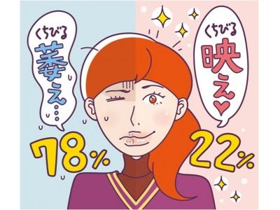 乾燥シーズン、要注意! 女性の8割以上が「#くちびる萎え」を経験!唇を無意識になめる、荒れた唇に口紅が引っかかる…その唇をチェックリスト10項目で判断!