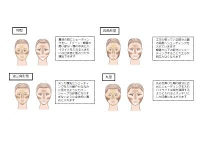 アメリカで誕生し80年を迎える、皮膚科医が開発した低刺激処方コスメブランド3色パレットで光と影を操り、なりたい小顔に!