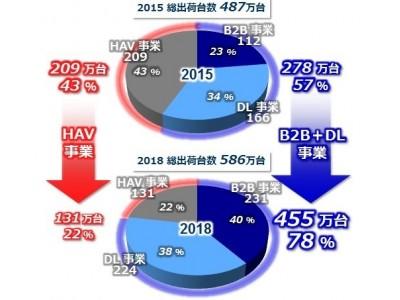 日本国内でのKlipschブランド商品販売代理店権取得のお知らせ