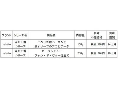 nakato「麻布十番シリーズ」から『イベリコ豚ベーコンと黒オリーブのアラビアータ』『ビーフシチュー フォン・ド・ヴォー仕立て』 を発売
