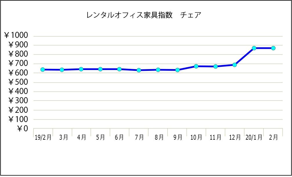 3月25日(水)発行の「日本経済新聞本紙」「日経…