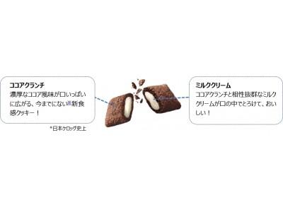 ケロッグとハーシーのおいしいコラボレーション。 新食感シリアル「ケロッグ ハーシー チョコビッツ」が新発売!