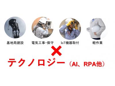 電気通信工事のDX化開始!