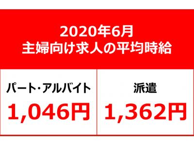 【主婦求人の平均時給 2020年6月】パート・アルバイト:『1,046円』、派遣:『1,362円』