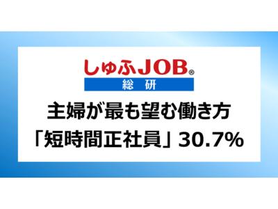 菅政権でぜひ推進を! 働く主婦が最も望む働き方とは?~「短時間正社員」30.7%「短時間非正規社員」29.9% 「フルタイム正社員」11.6% 「フルタイム非正規社員」6.6%~