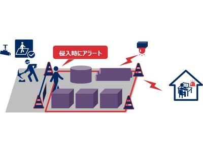 建設現場の安全管理強化に向けたデジタルトランスフォーメーション(DX)に関する連携協定の締結及びNTT西日本新本社ビル建設予定地におけるローカル5Gを用いた共同トライアルの実施について