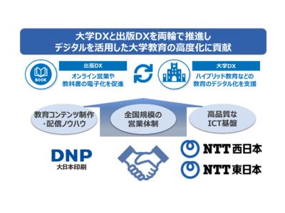 NTT西日本、NTT東日本、大日本印刷電子教科書・教材配信サービスの全国展開に向けて協業体制を強化