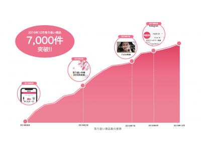 化粧品ECプラットフォーム「NOIN」の取扱商品数が7,000SKUを突破!マキアージュやAwakeなど人気ブランドも購入可能に