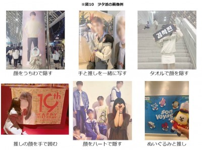 SHIBUYA109 lab.「around20女子の「ヲタ活」リアル実態を徹底調査!」