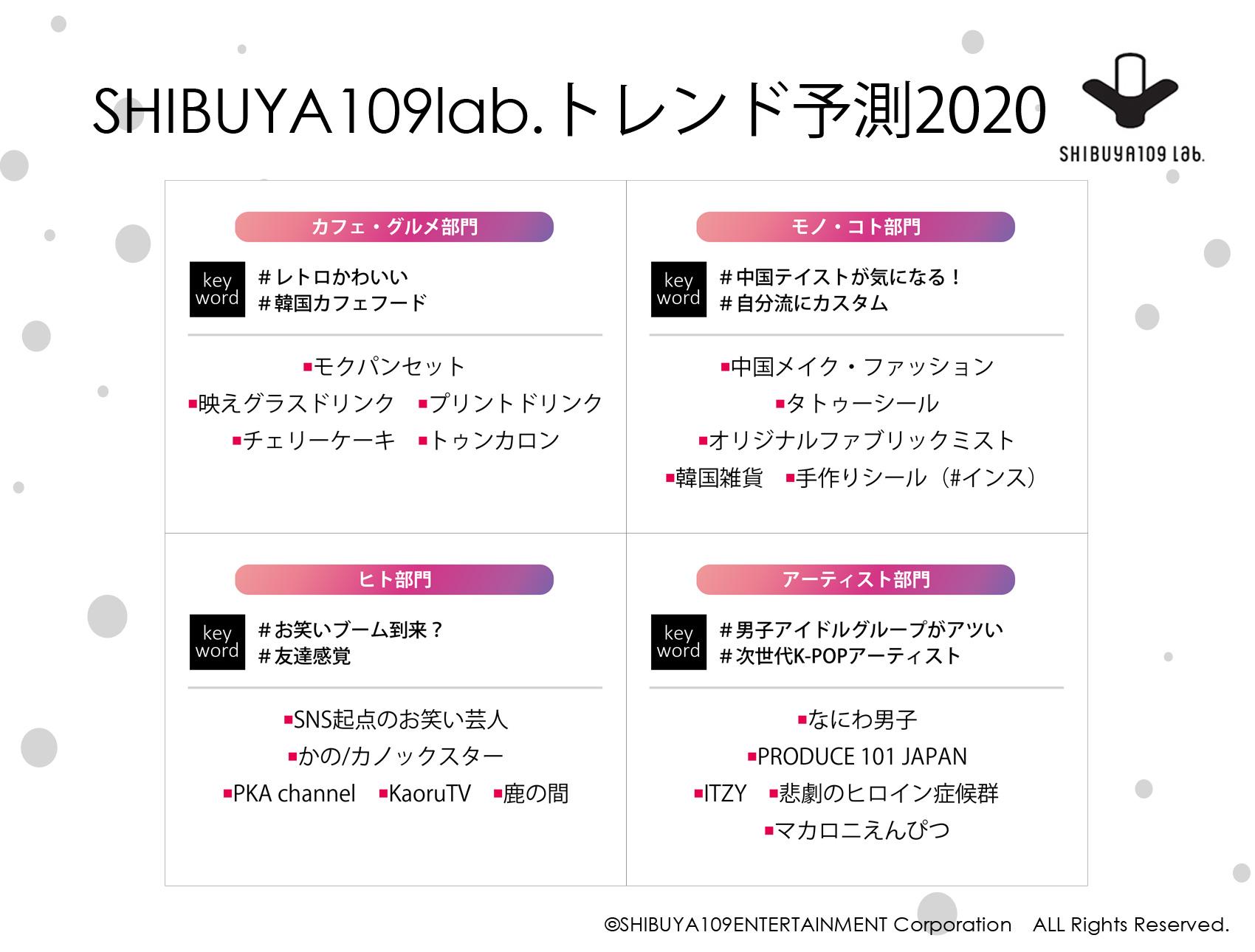 『SHIBUYA109 lab.トレンド予測2020』 2020年のキーワードは「応援消費」「中国テ... 画像
