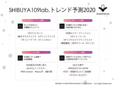 『SHIBUYA109 lab.トレンド予測2020』 2020年のキーワードは「応援消費」「中国テイスト」「レトロかわいい」