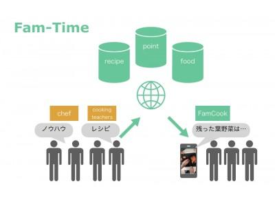 料理教室アプリ「FamCook」大幅リニューアルおよびDB&WebAPI化について