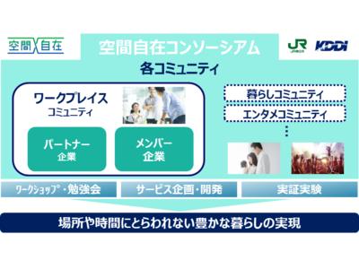 JR東日本とKDDIが創設する「空間自在コンソーシアム」に参画