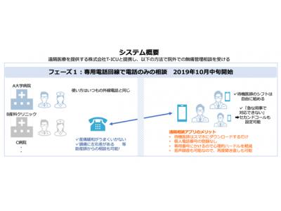 関西医科大学附属病院が無痛分娩の遠隔管理にT-ICUを活用