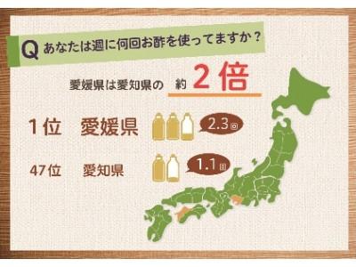 ミツカン 家庭用食酢過去最高売上を記録!「全国お酢白書」発表!