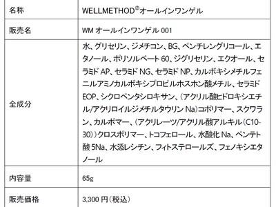 大人の女性のためのウェルエイジングブランドWELLMETHOD(R)から初のスキンケアアイテム「オールインワンゲル」を新発売