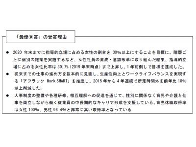 令和元年度「大阪市女性活躍リーディングカンパニー市長表彰」にて「最優秀賞」を受賞