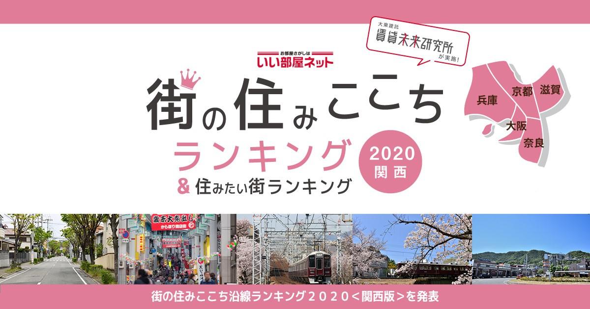 「いい部屋ネット 街の住みここち沿線ランキング2020 <関西版>」発表