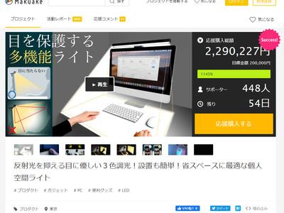 ソウイジャパン 目を保護する多機能ライト「 PCモニターLEDライト SY-143 」Makuake(マクアケ)プロジェクトで 1145% 達成