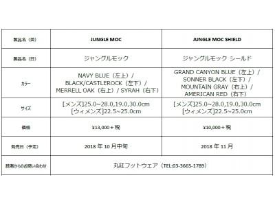 メレルが誇るベストセラーシューズ「JUNGLE MOC」から20周年記念モデルが登場「JUNGLE MOC」を10月上旬、「JUNGLE MOC SHIELD」11月より日本限定発売!