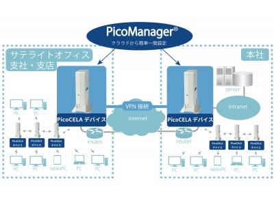 サテライトオフィスやワーケーション先のWi-Fi環境を、そっくりそのままいつものオフィスと同様に!PicoCELAデバイスで遠隔オフィス空間を簡単グレードアップ