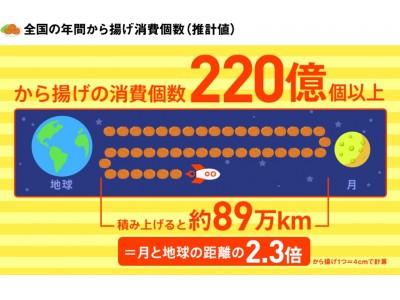 <全国から揚げ調査2018> 日本人のから揚げ消費は、年間で220億個以上! から揚げの国民食化も近い!?