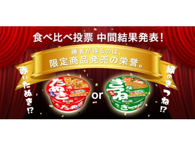 ~赤いきつね40周年記念~「あなたはどっち!?食べて比べて投票しよう!」キャンペーン 中間発表「赤いきつね」が僅差でリード! 「緑のたぬき」が追いかける!勝者のマニフェストを発表
