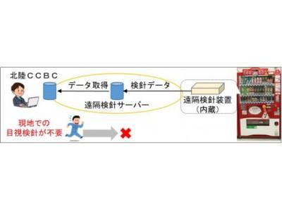 「自動販売機の遠隔検針サービス」の開始