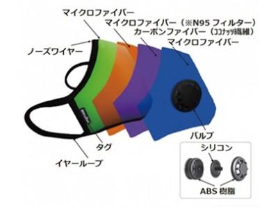 """vogmask (ヴォグマスク)""""サンフランシスコ発""""世界で最も快適で最適なマスクが日本初上陸!"""
