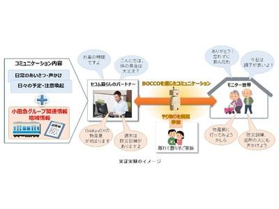 """""""小田急沿線での生活を豊かにするための新たな仕組みの実現""""に向けた連携 第一弾!11月2日「IoTを活用したコミュニケーションサービスの実証実験」を開始"""