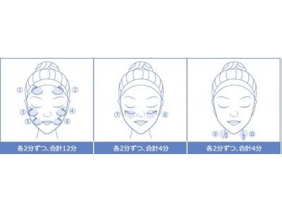 ラジオ波機能の追求 たった20分でハリのある肌へ 『RF 美顔器 ラディアンス』新発売