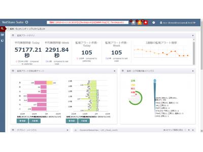 セキュアヴェイル、次世代のマネージド セキュリティ プラットフォーム『NetStare(R) Suite』の正式受注を開始