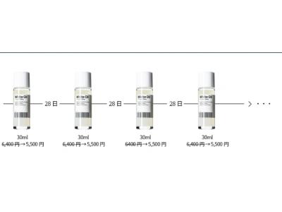 発売当日に初回生産分が完売「白いオイル」ver.1.24  8月2日(金)よりサブスクリプションサービスを再開