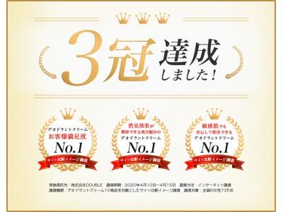 薬用デオドラントクリームのshellmell(シェルメール)がデオドラントクリーム比較イメージ調査にて複数項目でNO.1を獲得しました。