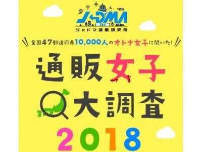 全国47都道府県の「クリぼっち事情」を調査!平成最後のクリスマス、1人で過ごす「クリぼっち」が多いのは奈良県