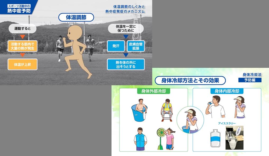 「スポーツ活動中の熱中症予防」啓発動画の作成・公開について