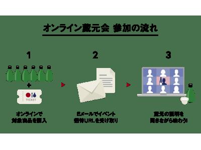 日本酒スタートアップと京都・洛中最古の酒蔵が「オンライン蔵元会」を共催