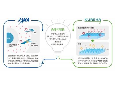 【JAXA×BIZ NEWS】クレハ×JAXA×電通、予想外のイノベーションを生み出した宇宙技術の意外な活用とは。