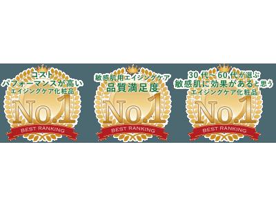 【3冠達成】ピーボーテ株式会社が「エイジングケア化粧品」などの項目で3冠を達成致しました!ゼネラルリサーチ調べ(2019年3月)