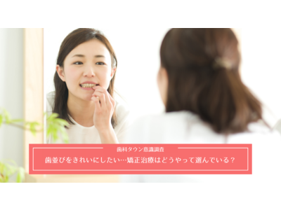 「約80%が歯並びを気にしている!?」矯正治療に関するアンケートを公表
