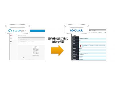 「リーガルテック API エコシステム」に インフォコム が参画ー「クラウドサイン」と文書管理システム「MyQuick」が連携