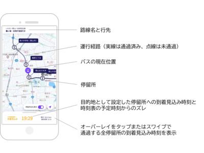 会津バス:リアルタイム到着時刻予測サービスの開始