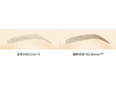"""アートメイクの予約が殺到中のGLOW clinic 日本初のアートメイク最新技術""""3G Brows TM""""の提供を開始"""